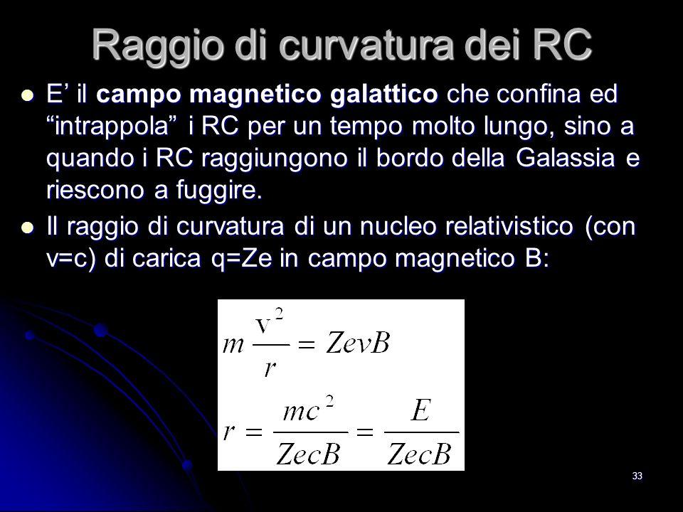 32 Campo Magnetico Galattico La Galassia ha un Campo Magnetico pari a circa 3x10 -6 Gauss =3x10 -10 T La Galassia ha un Campo Magnetico pari a circa 3x10 -6 Gauss =3x10 -10 T La direzione e verso del campo magnetico Galattico variano in continuazione (su scale di distanze dellordine di 10 pc).