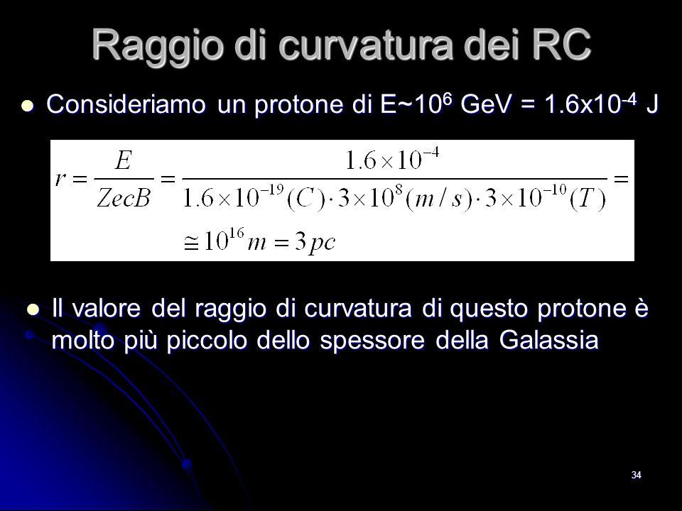 33 Raggio di curvatura dei RC E il campo magnetico galattico che confina ed intrappola i RC per un tempo molto lungo, sino a quando i RC raggiungono il bordo della Galassia e riescono a fuggire.