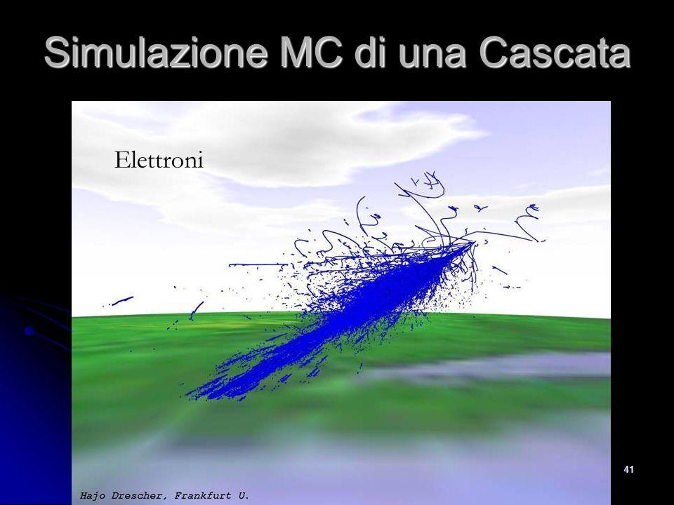 40 Simulazione al computer di una Cascata di particelle