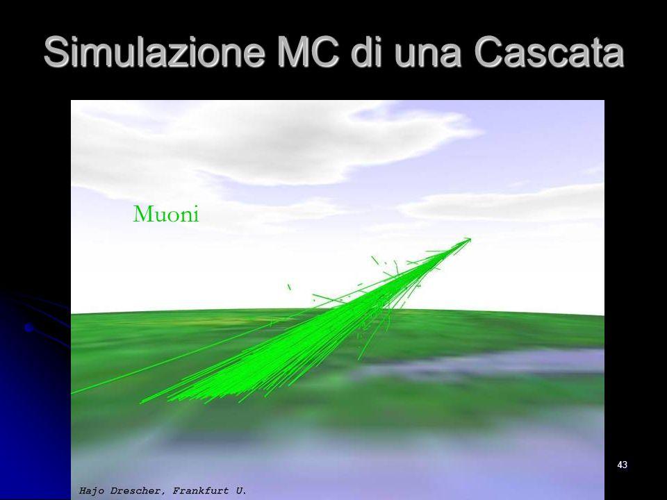 42 Simulazione MC di una Cascata Gamma