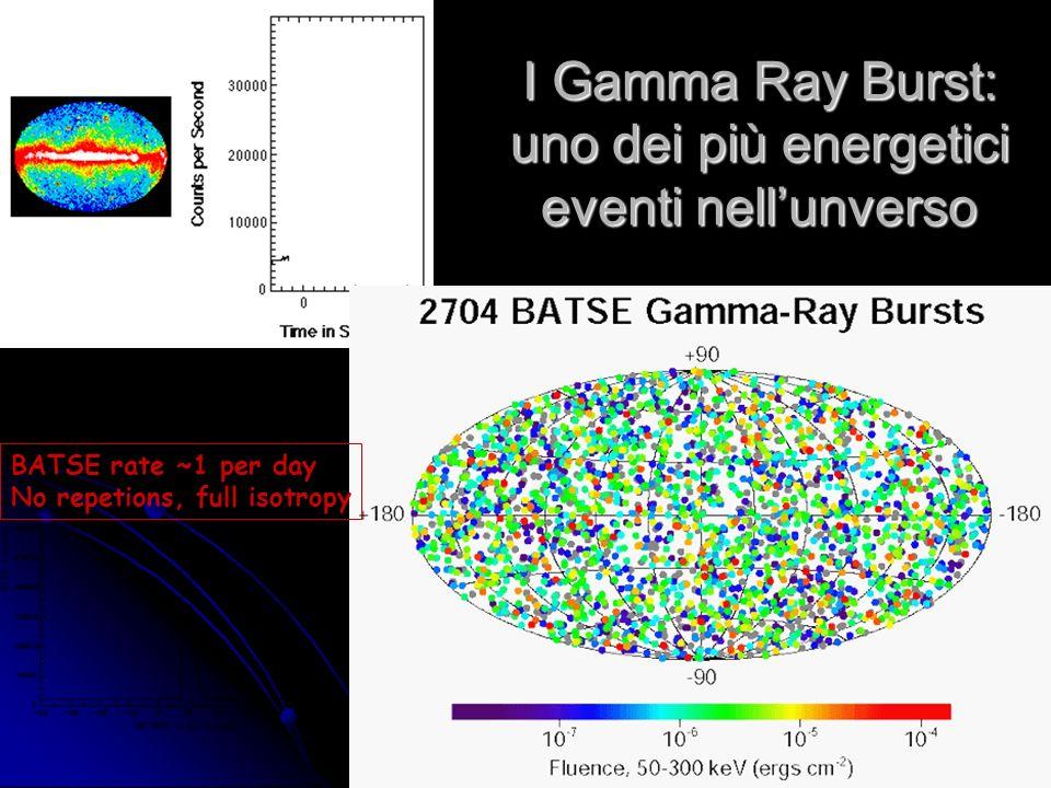 50 Candidates for EHE C.R. accelerator PulsarSNR A.G.N. GRB Radio Galaxy Lobe