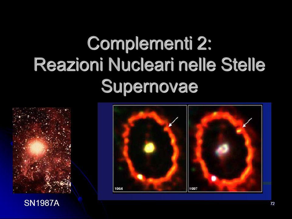 71 La radioattività – Decadimento La radioattività – Decadimento Decadimento : Il nucleo non si trasforma ma passa in uno stato di energia inferiore ed emette un fotone; la radiazione gamma accompagna spesso quella o.