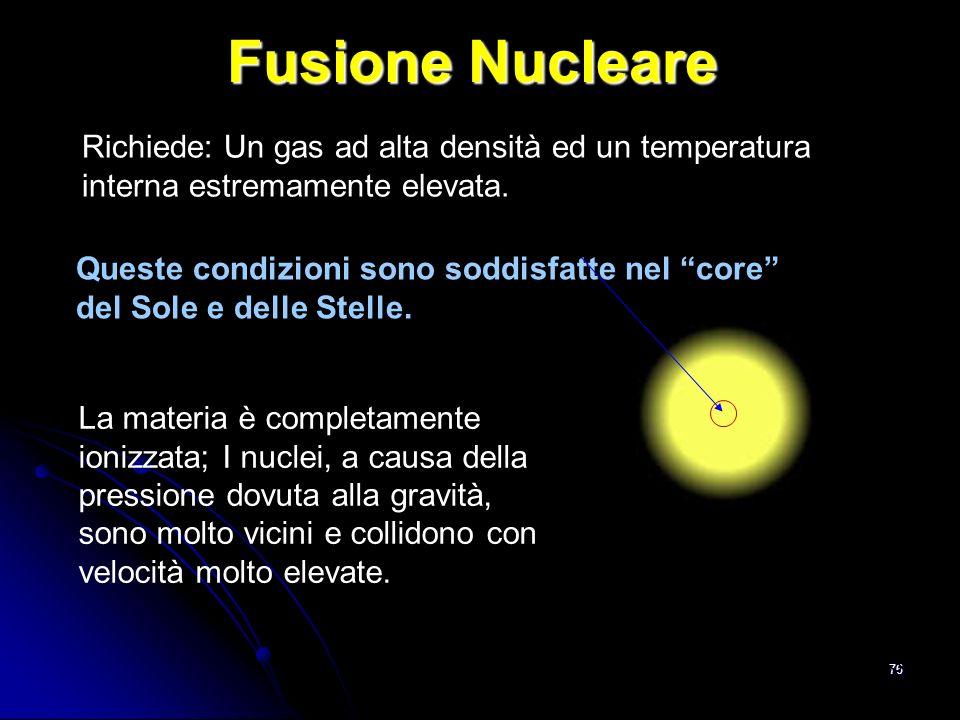 75 Questa energia (radiazione) è sufficiente a contrastare la pressione dovuta alla gravità e a mantenere in equilibrio le stelle per miliardi di anni.