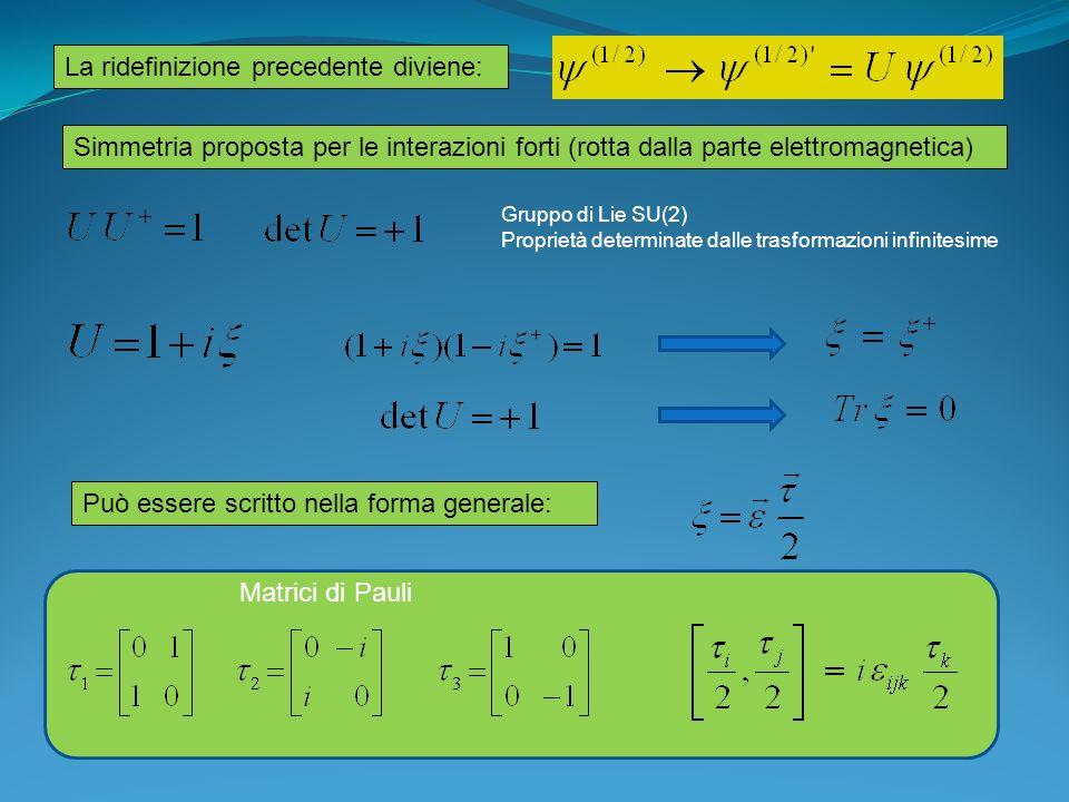 La ridefinizione precedente diviene: Simmetria proposta per le interazioni forti (rotta dalla parte elettromagnetica) Gruppo di Lie SU(2) Proprietà de