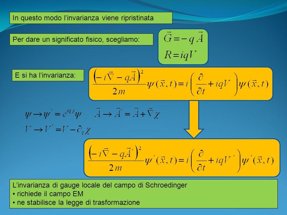 In questo modo linvarianza viene ripristinata Per dare un significato fisico, scegliamo: E si ha linvarianza: Linvarianza di gauge locale del campo di