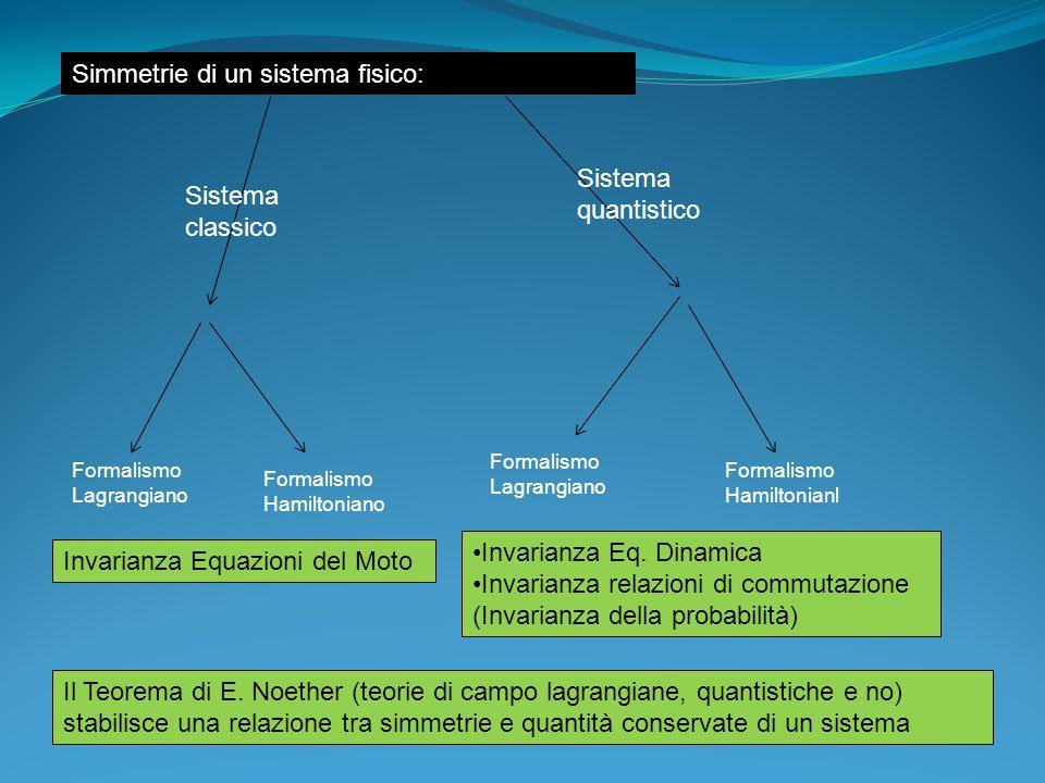 Un esempio classico: Se facciamo una traslazione: Le equazioni del moto sono invarianti per traslazione