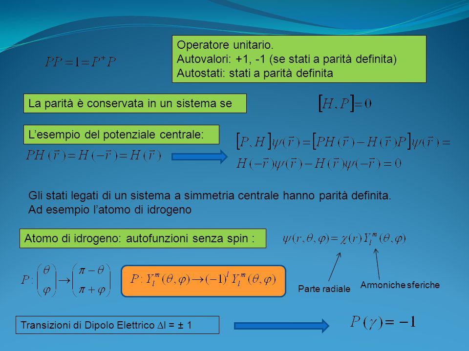 Operatore unitario. Autovalori: +1, -1 (se stati a parità definita) Autostati: stati a parità definita La parità è conservata in un sistema se Lesempi
