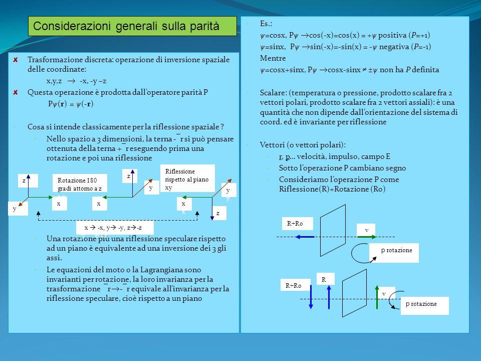 Considerazioni generali sulla parità Es.: =cosx, P cos(-x)=cos(x) = + positiva (P=+1) =sinx, P sin(-x)=-sin(x) = - negativa (P=-1) Mentre =cosx+sinx,