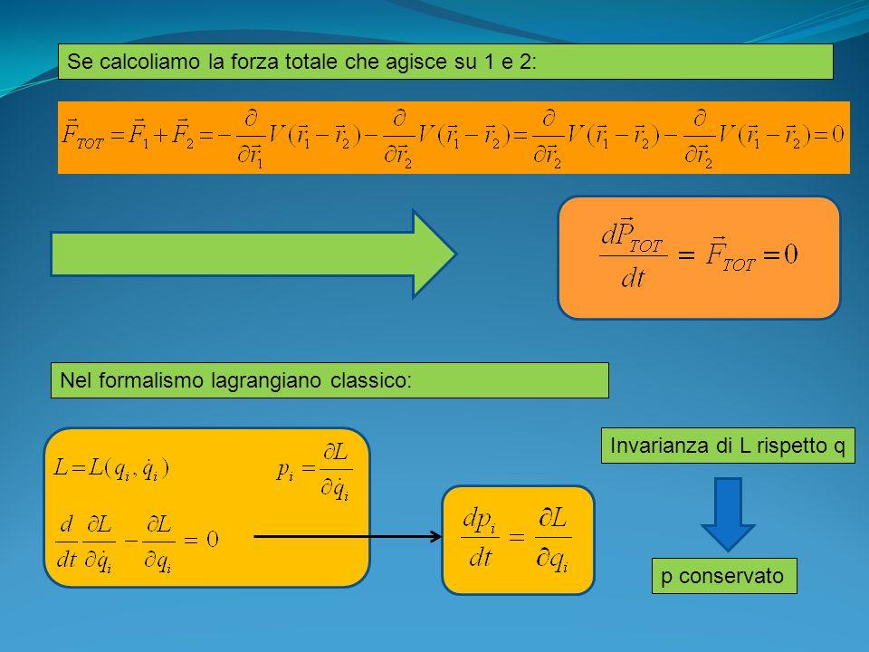 Nel formalismo Hamiltoniano Eventuale conservazione di una quantità dinamica Eventuale simmetria Questo formalismo si trasporta facilmente al caso della Meccanica Quantistica In Meccanica Quantistica si può partire dallEq.