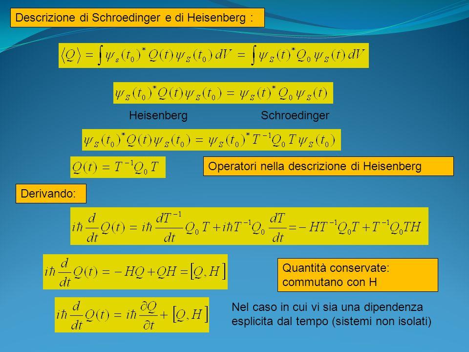 Operatori nella descrizione di Heisenberg Derivando: Quantità conservate: commutano con H Nel caso in cui vi sia una dipendenza esplicita dal tempo (s