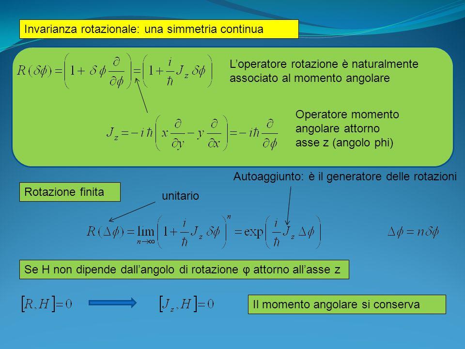 Invarianza rotazionale: una simmetria continua Loperatore rotazione è naturalmente associato al momento angolare Rotazione finita Operatore momento an