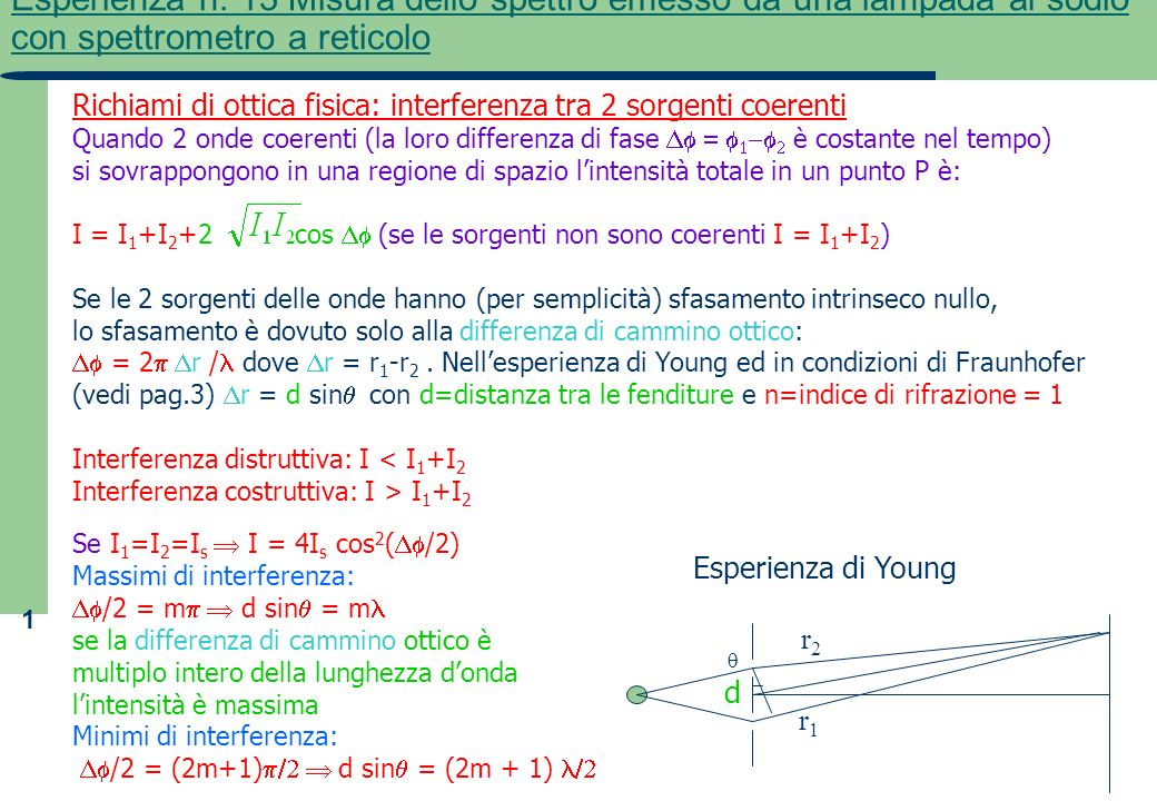 1 Richiami di ottica fisica: interferenza tra 2 sorgenti coerenti Quando 2 onde coerenti (la loro differenza di fase è costante nel tempo) si sovrappo