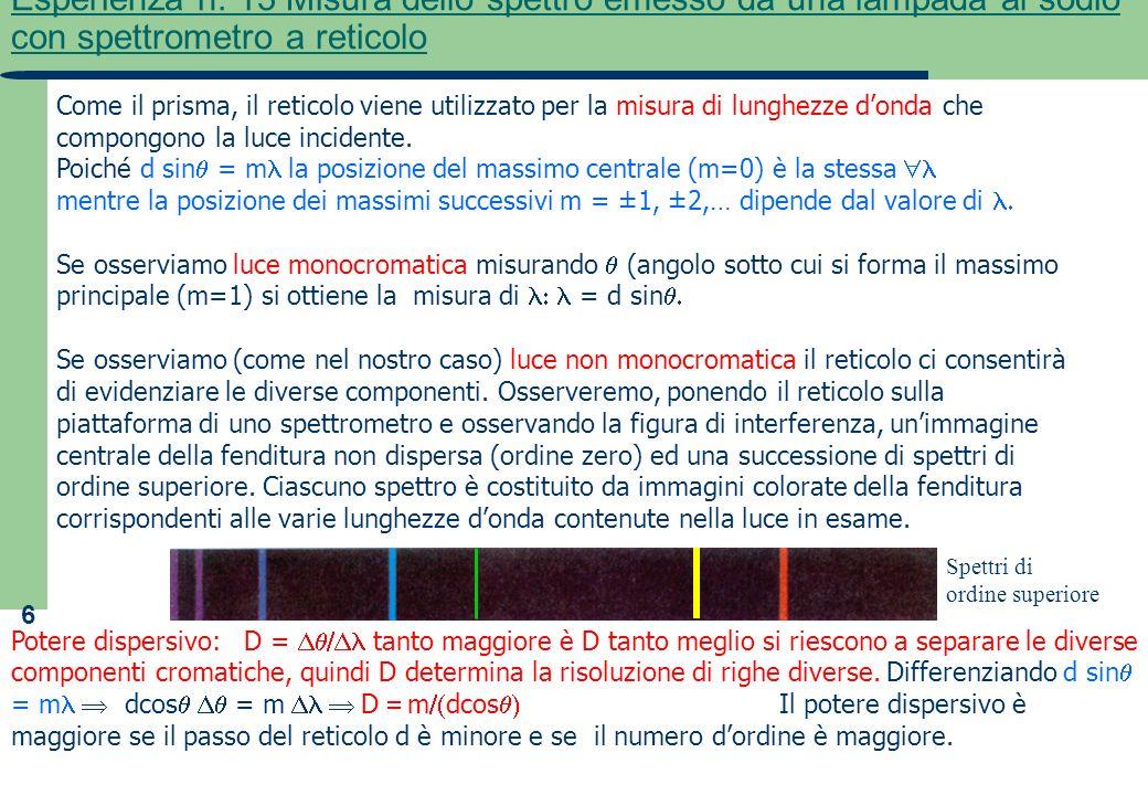 6 Esperienza n. 13 Misura dello spettro emesso da una lampada al sodio con spettrometro a reticolo Come il prisma, il reticolo viene utilizzato per la