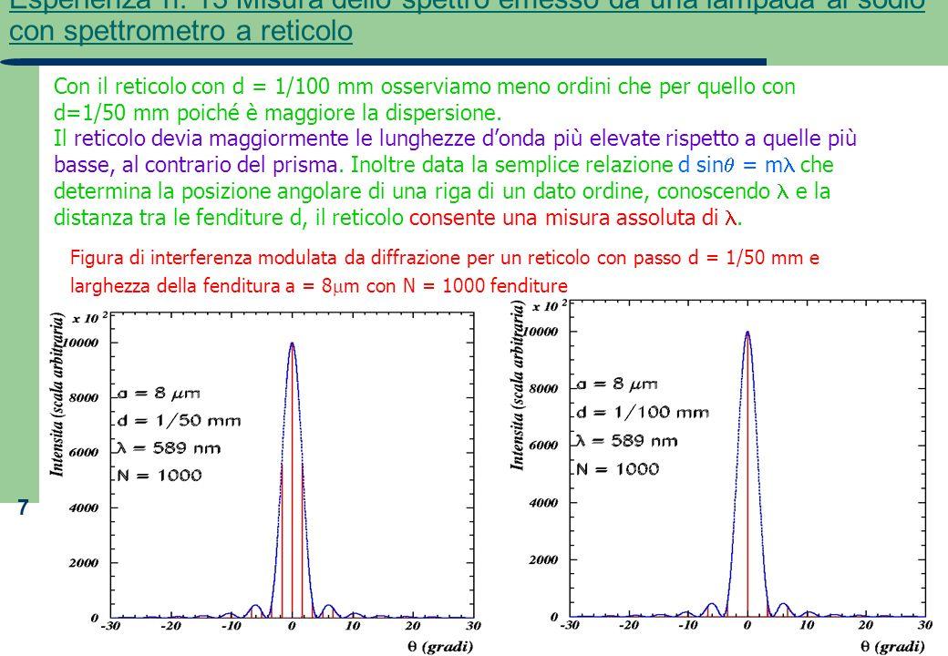 7 Esperienza n. 13 Misura dello spettro emesso da una lampada al sodio con spettrometro a reticolo Con il reticolo con d = 1/100 mm osserviamo meno or