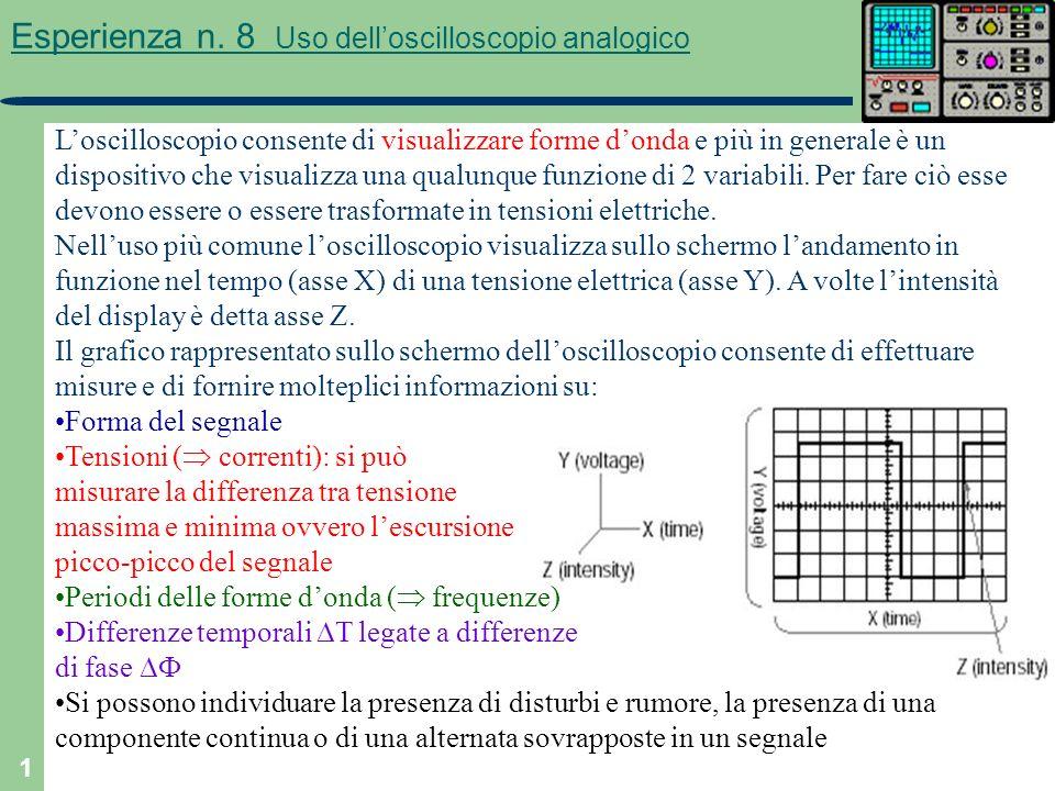 1 Esperienza n. 8 Uso delloscilloscopio analogico Loscilloscopio consente di visualizzare forme donda e più in generale è un dispositivo che visualizz