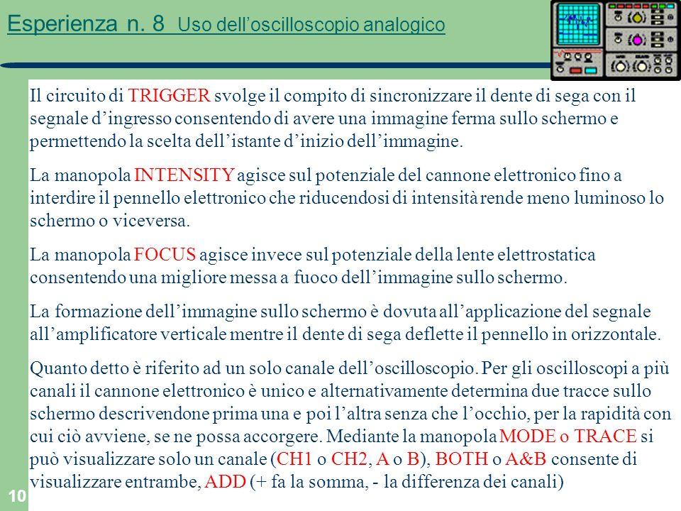 10 Esperienza n. 8 Uso delloscilloscopio analogico Il circuito di TRIGGER svolge il compito di sincronizzare il dente di sega con il segnale dingresso