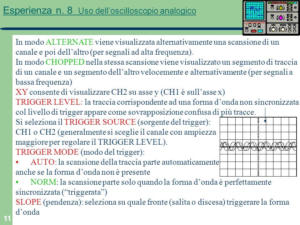 11 In modo ALTERNATE viene visualizzata alternativamente una scansione di un canale e poi dellaltro (per segnali ad alta frequenza). In modo CHOPPED n