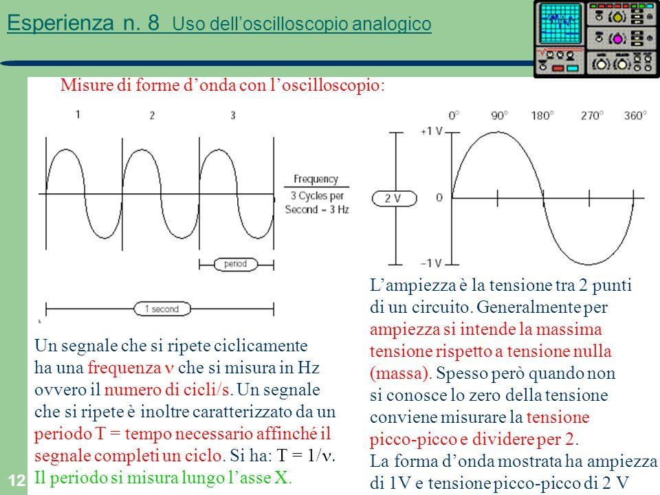 12 Esperienza n. 8 Uso delloscilloscopio analogico Misure di forme donda con loscilloscopio: Un segnale che si ripete ciclicamente ha una frequenza ch
