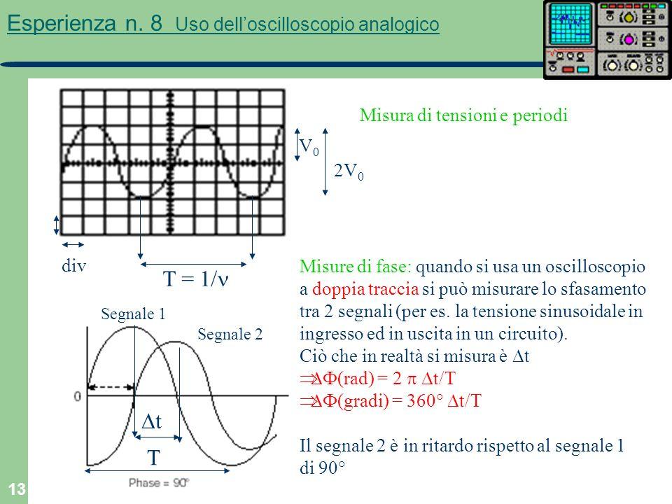 13 Esperienza n. 8 Uso delloscilloscopio analogico 2V 0 V0V0 T = 1/ div Misura di tensioni e periodi Misure di fase: quando si usa un oscilloscopio a