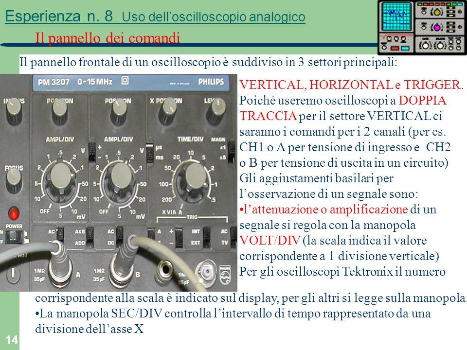 14 Esperienza n. 8 Uso delloscilloscopio analogico VERTICAL, HORIZONTAL e TRIGGER. Poiché useremo oscilloscopi a DOPPIA TRACCIA per il settore VERTICA