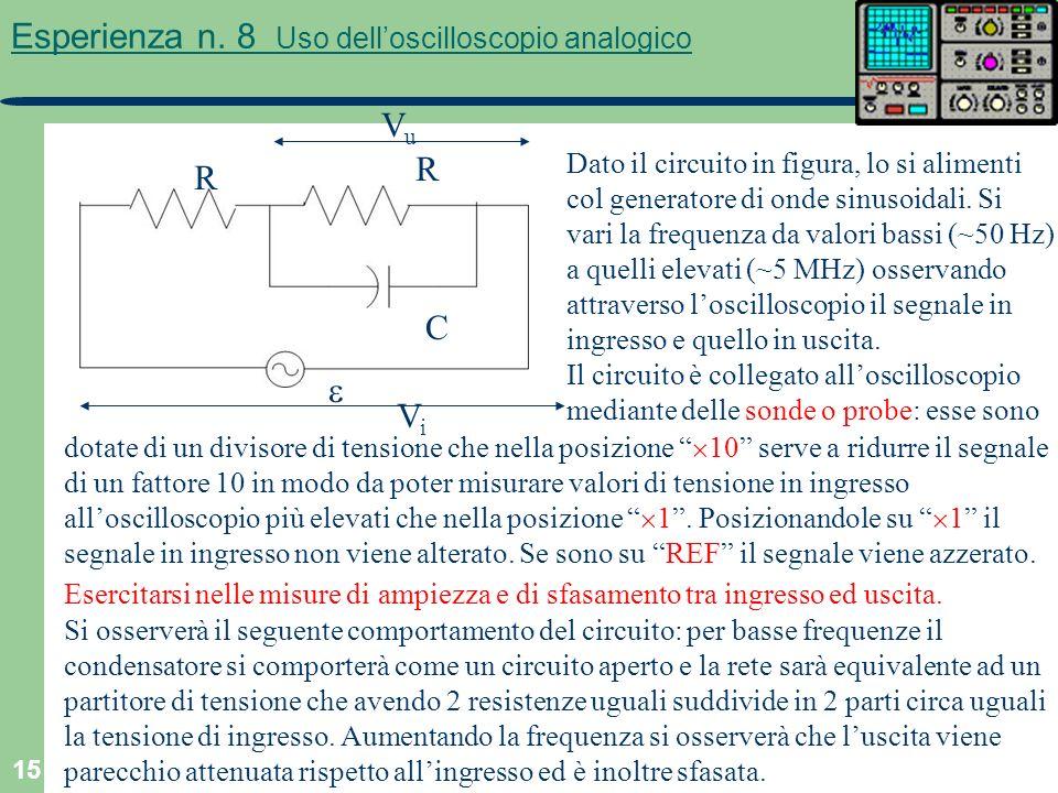 15 Esperienza n. 8 Uso delloscilloscopio analogico R R C Dato il circuito in figura, lo si alimenti col generatore di onde sinusoidali. Si vari la fre