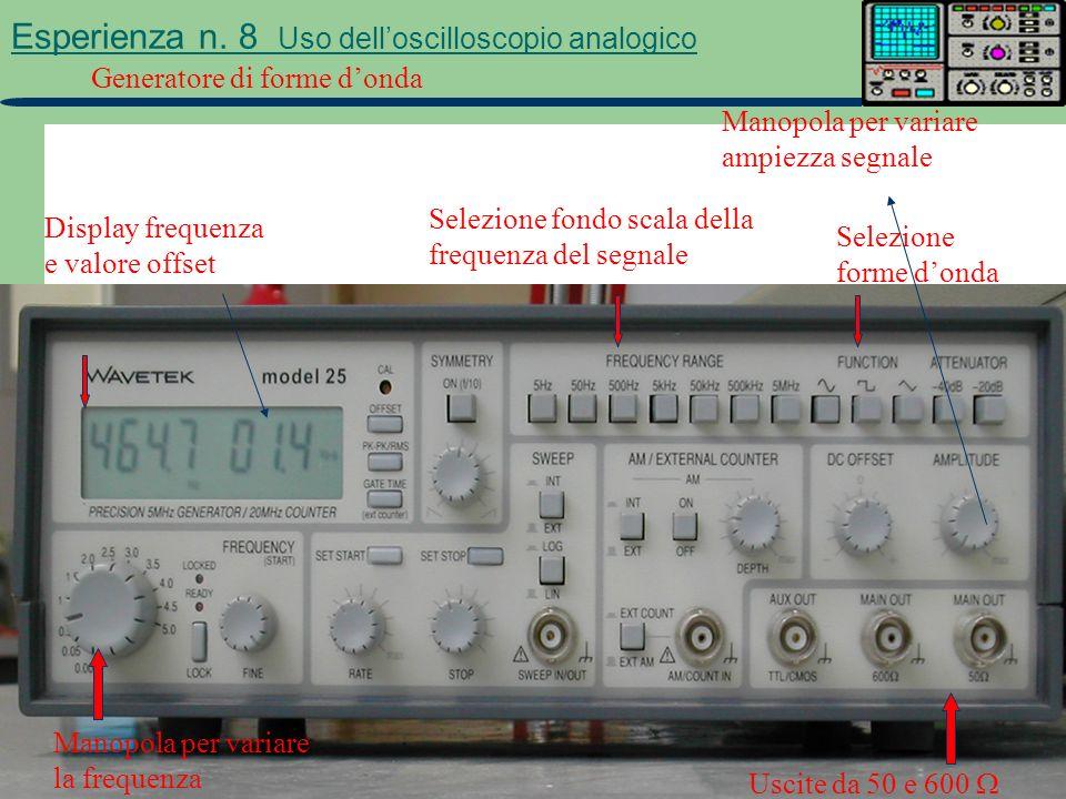 3 Esperienza n. 8 Uso delloscilloscopio analogico Generatore di forme donda Selezione forme donda Selezione fondo scala della frequenza del segnale Di