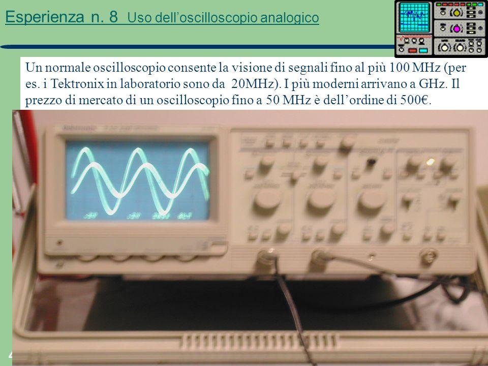 4 Esperienza n. 8 Uso delloscilloscopio analogico Un normale oscilloscopio consente la visione di segnali fino al più 100 MHz (per es. i Tektronix in