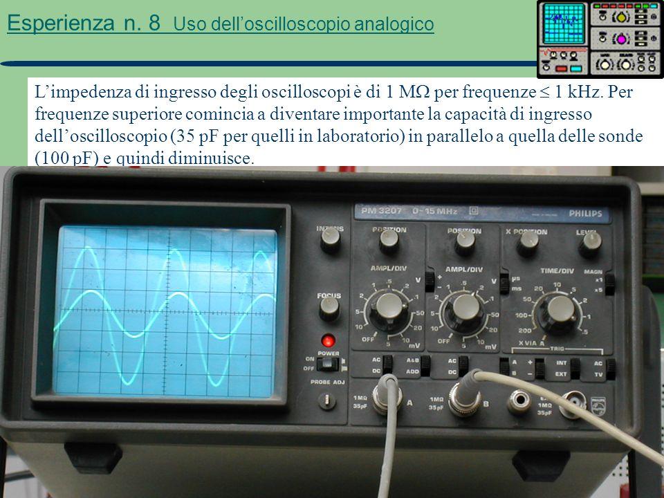 5 Esperienza n. 8 Uso delloscilloscopio analogico Limpedenza di ingresso degli oscilloscopi è di 1 M per frequenze 1 kHz. Per frequenze superiore comi