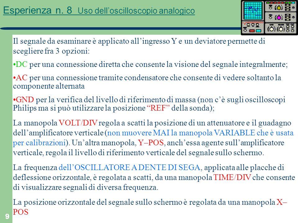 9 Esperienza n. 8 Uso delloscilloscopio analogico Il segnale da esaminare è applicato allingresso Y e un deviatore permette di scegliere fra 3 opzioni