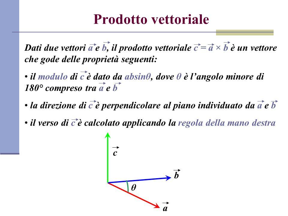 Prodotto vettoriale Dati due vettori a e b, il prodotto vettoriale c = a × b è un vettore che gode delle proprietà seguenti: il modulo di c è dato da