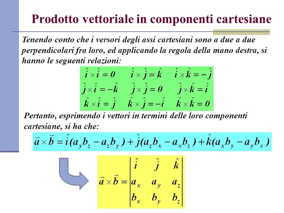 Prodotto vettoriale in componenti cartesiane Tenendo conto che i versori degli assi cartesiani sono a due a due perpendicolari fra loro, ed applicando