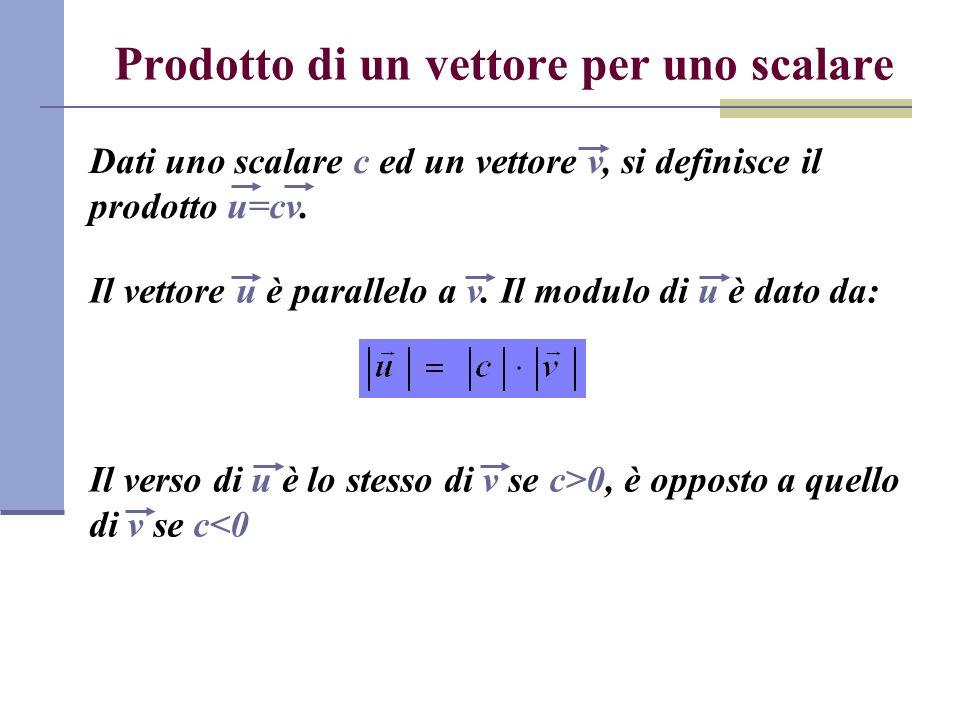 Prodotto di un vettore per uno scalare Dati uno scalare c ed un vettore v, si definisce il prodotto u=cv. Il vettore u è parallelo a v. Il modulo di u