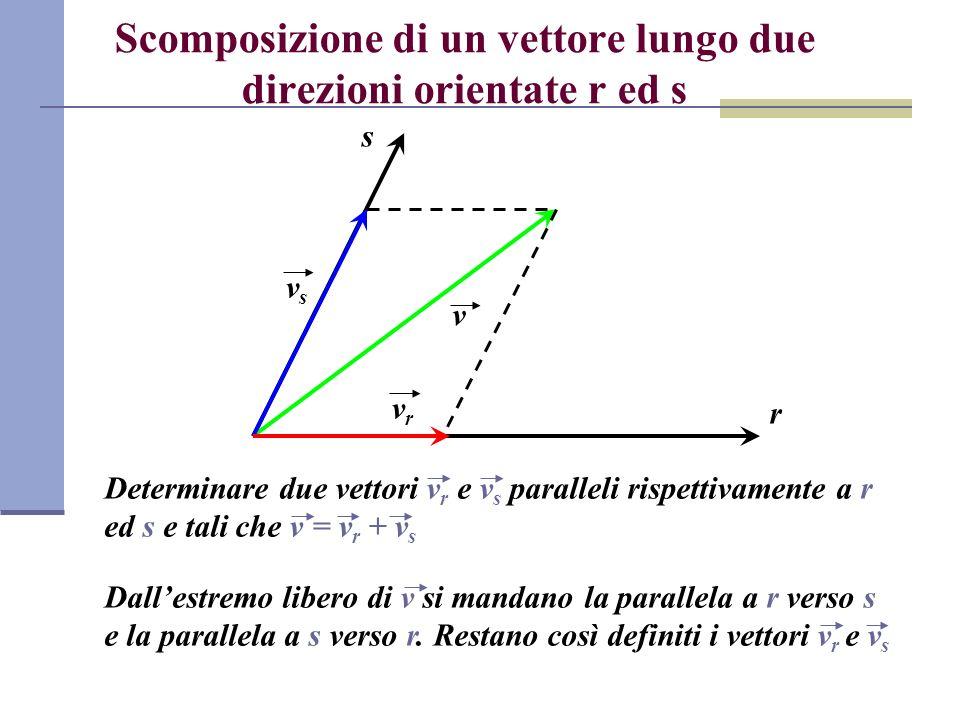 Scomposizione di un vettore lungo due direzioni orientate r ed s Determinare due vettori v r e v s paralleli rispettivamente a r ed s e tali che v = v