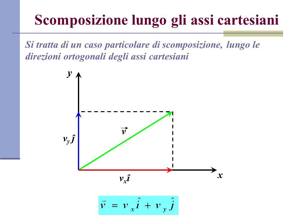 Scomposizione lungo gli assi cartesiani Si tratta di un caso particolare di scomposizione, lungo le direzioni ortogonali degli assi cartesiani x y v v