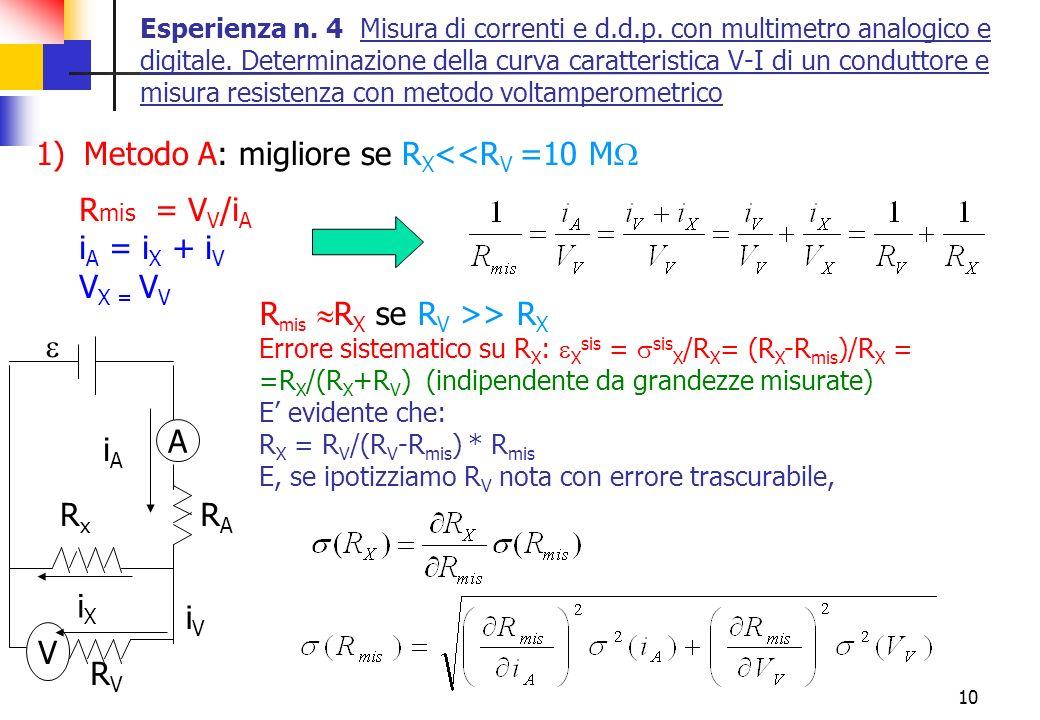 10 Esperienza n. 4 Misura di correnti e d.d.p. con multimetro analogico e digitale. Determinazione della curva caratteristica V-I di un conduttore e m