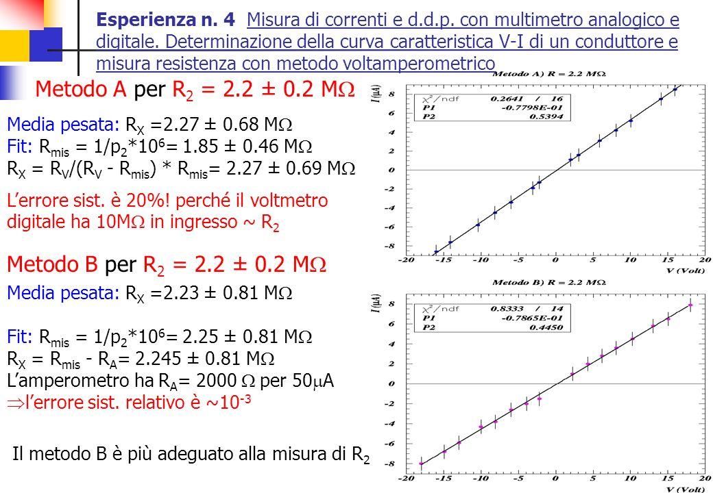 15 Esperienza n. 4 Misura di correnti e d.d.p. con multimetro analogico e digitale. Determinazione della curva caratteristica V-I di un conduttore e m
