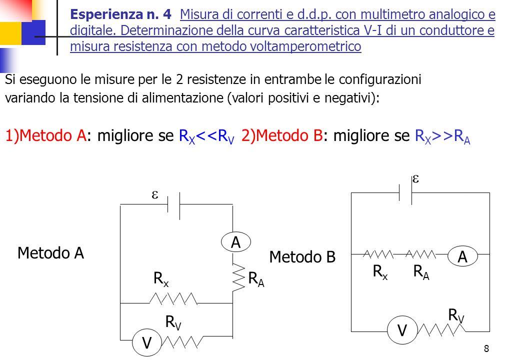 8 Esperienza n. 4 Misura di correnti e d.d.p. con multimetro analogico e digitale. Determinazione della curva caratteristica V-I di un conduttore e mi