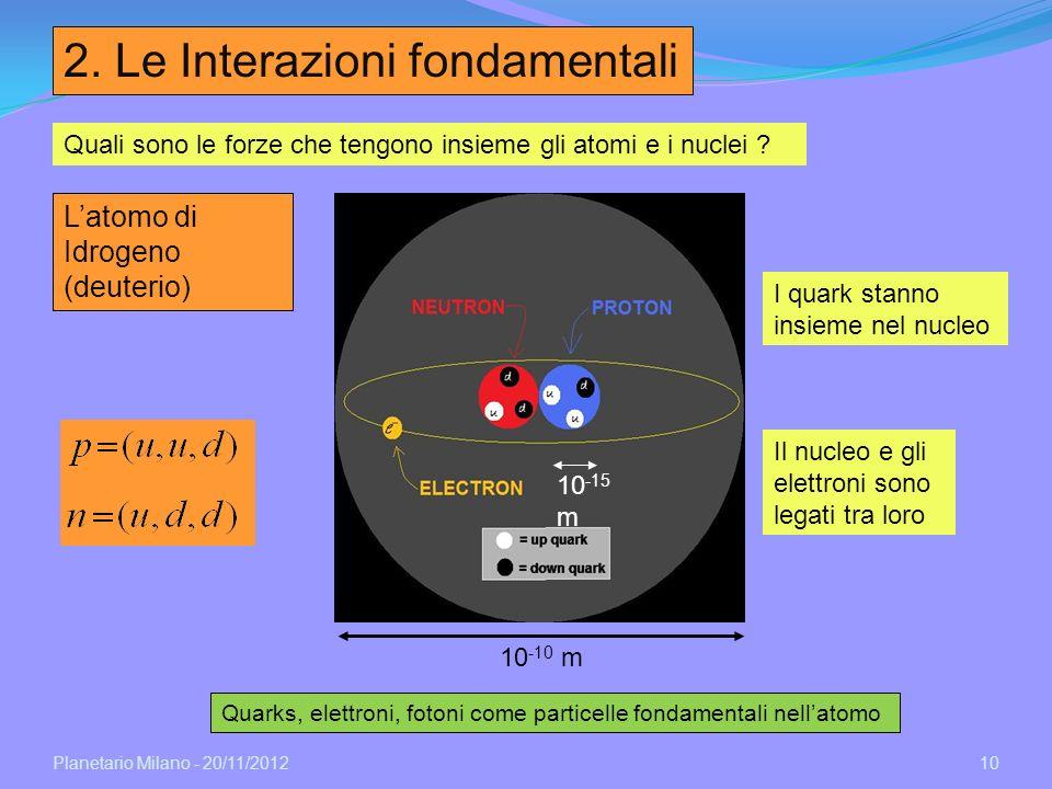 Planetario Milano - 20/11/2012 10 2. Le Interazioni fondamentali Latomo di Idrogeno (deuterio) Quarks, elettroni, fotoni come particelle fondamentali