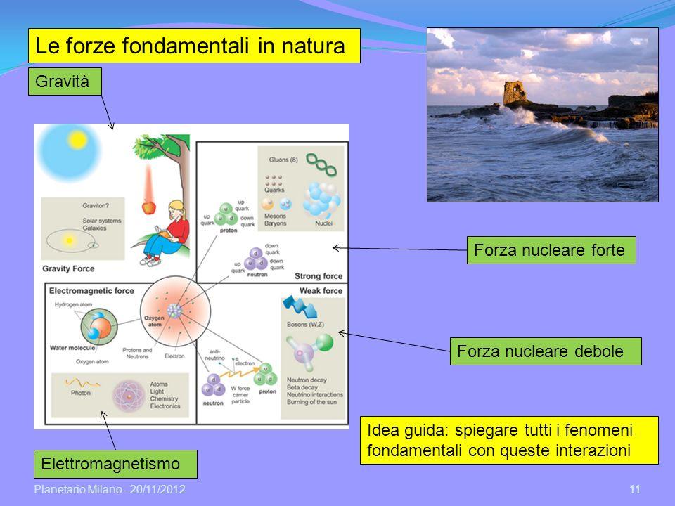 Planetario Milano - 20/11/2012 11 Le forze fondamentali in natura Gravità Elettromagnetismo Forza nucleare forte Forza nucleare debole Idea guida: spi