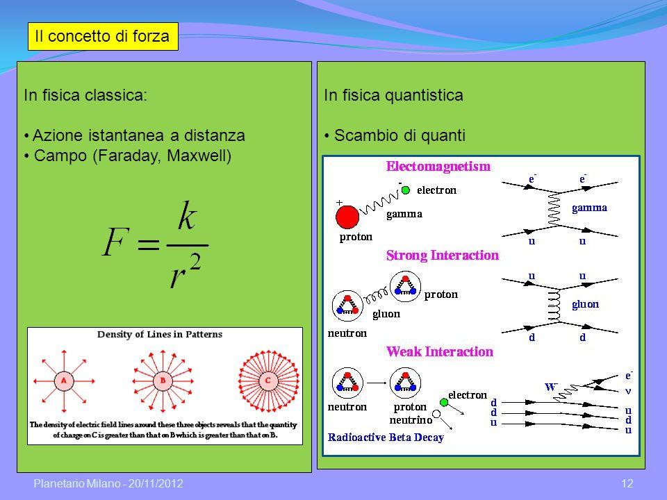 Planetario Milano - 20/11/2012 12 In fisica quantistica Scambio di quanti Il concetto di forza In fisica classica: Azione istantanea a distanza Campo