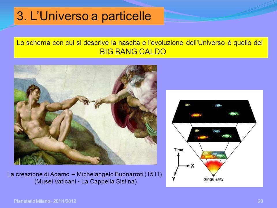 Planetario Milano - 20/11/2012 20 3. LUniverso a particelle Lo schema con cui si descrive la nascita e levoluzione dellUniverso è quello del BIG BANG