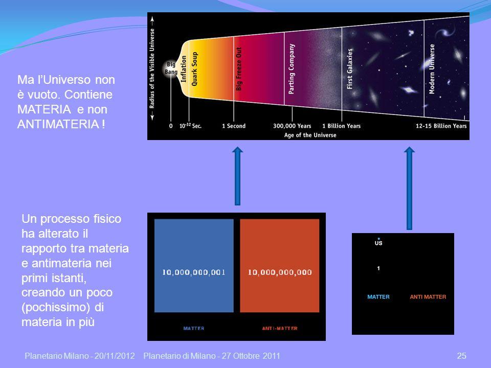 Planetario Milano - 20/11/2012 25 Planetario di Milano - 27 Ottobre 2011 Ma lUniverso non è vuoto. Contiene MATERIA e non ANTIMATERIA ! Un processo fi