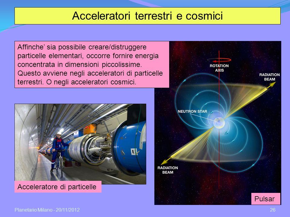 Planetario Milano - 20/11/2012 26 Affinche sia possibile creare/distruggere particelle elementari, occorre fornire energia concentrata in dimensioni p