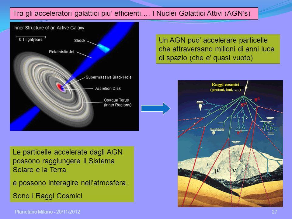 Planetario Milano - 20/11/2012 27 Tra gli acceleratori galattici piu efficienti…. I Nuclei Galattici Attivi (AGNs) Un AGN puo accelerare particelle ch