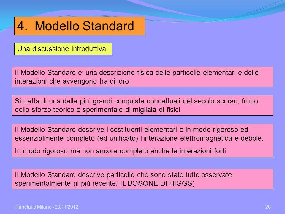 Planetario Milano - 20/11/2012 28 4. Modello Standard Una discussione introduttiva Il Modello Standard e una descrizione fisica delle particelle eleme