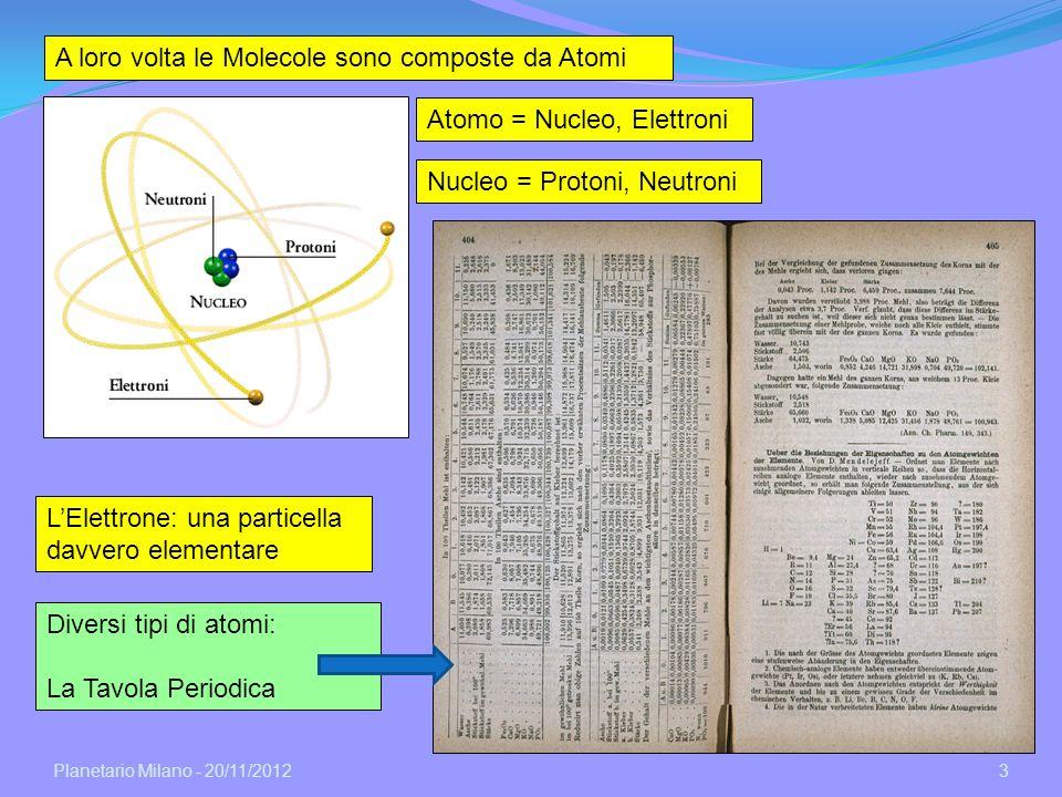 Planetario Milano - 20/11/2012 3 A loro volta le Molecole sono composte da Atomi Atomo = Nucleo, Elettroni Diversi tipi di atomi: La Tavola Periodica