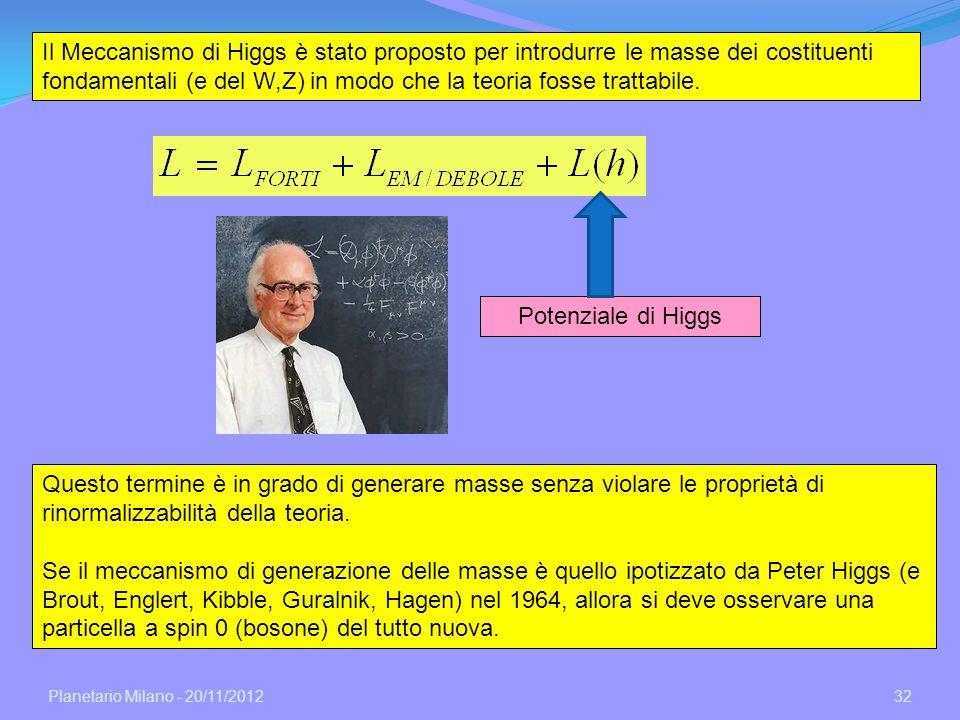 Planetario Milano - 20/11/2012 32 Il Meccanismo di Higgs è stato proposto per introdurre le masse dei costituenti fondamentali (e del W,Z) in modo che
