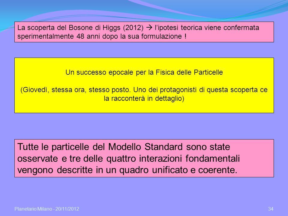 Planetario Milano - 20/11/2012 34 Tutte le particelle del Modello Standard sono state osservate e tre delle quattro interazioni fondamentali vengono d