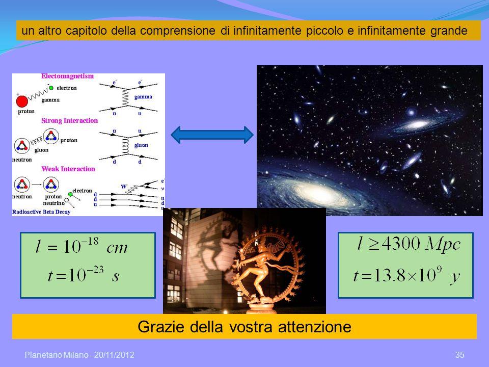 Planetario Milano - 20/11/2012 35 un altro capitolo della comprensione di infinitamente piccolo e infinitamente grande Grazie della vostra attenzione