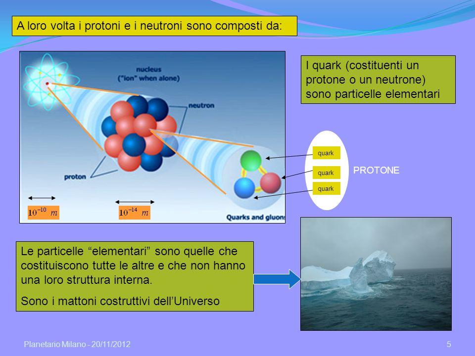 Planetario Milano - 20/11/2012 5 quark PROTONE A loro volta i protoni e i neutroni sono composti da: I quark (costituenti un protone o un neutrone) so